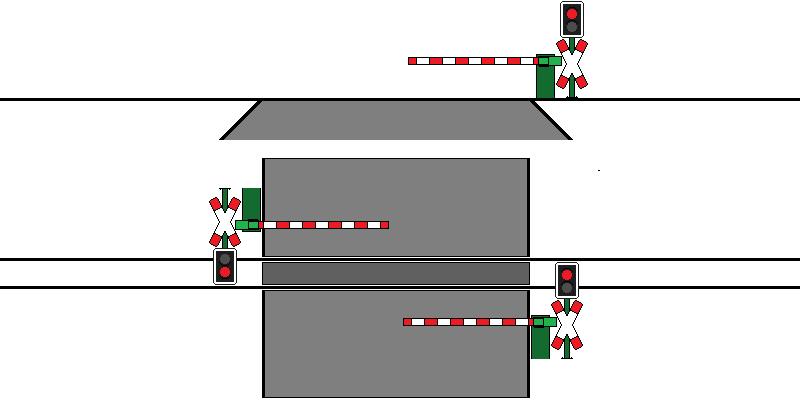 Tf Ausbildungde Bahnübergänge Sicherungsarten